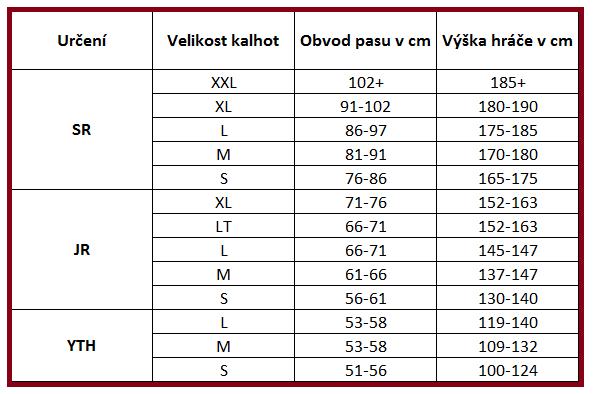 Tabulky velikostí hokejových chráničů - vše přehledně na jednom ... f0b3bd58e4